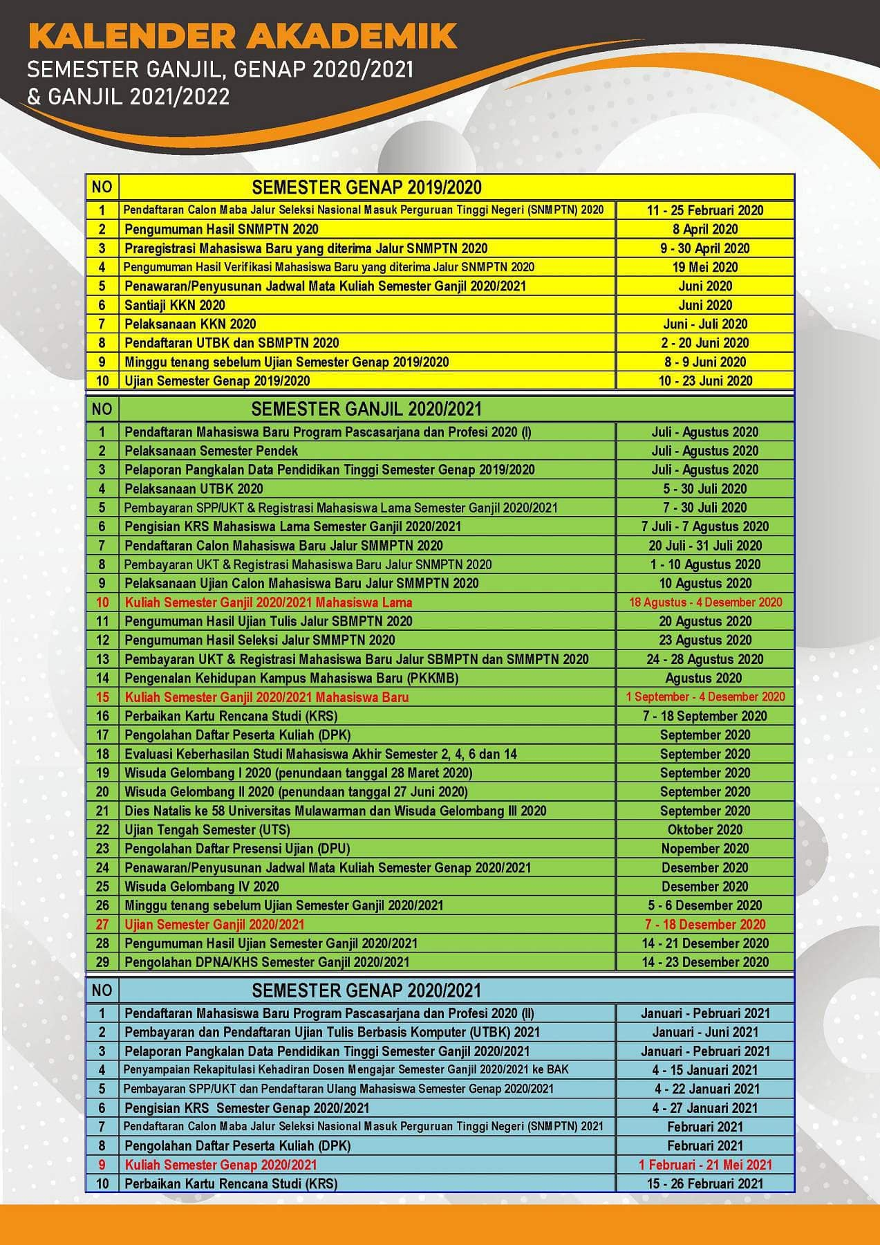 Kalender Akademik - ILMU PEMERINTAHAN